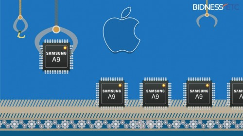 apple-inc-a9-chips-to-be-built-by-samsung-electronics-1024x5761-1024x576