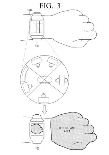 Samsung-virtual-UI-for-wearables-patent2
